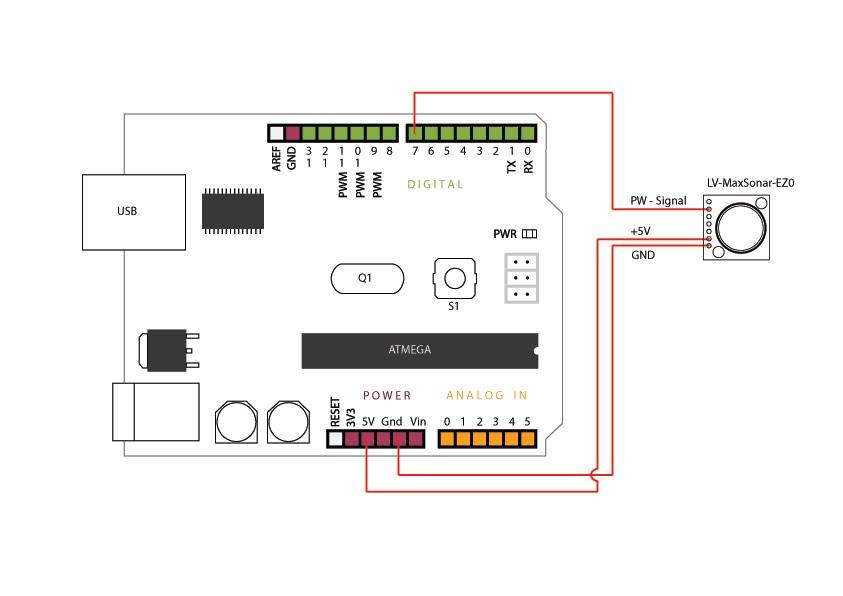 bildr Are we getting close? Proximity Sensors Arduino